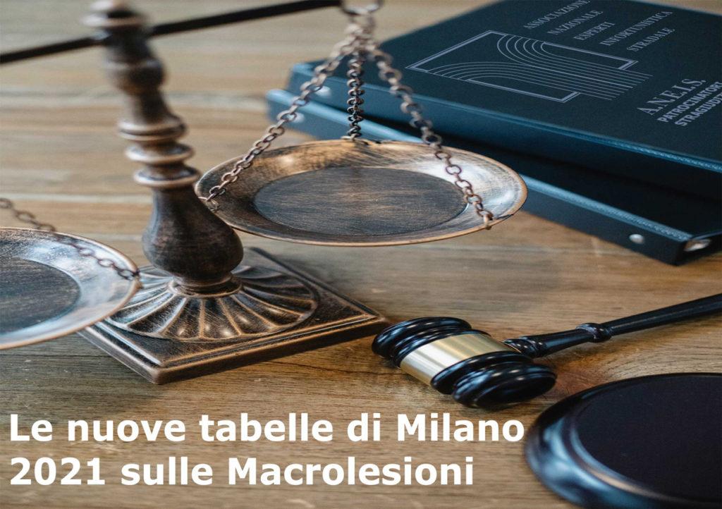 Nuove tabelle di Milano 2021